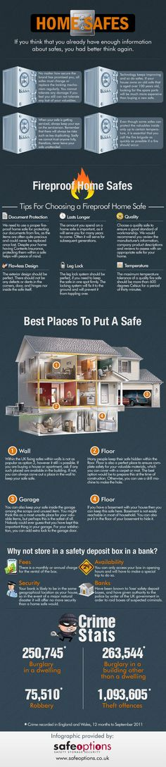 Infographic: Home Safes