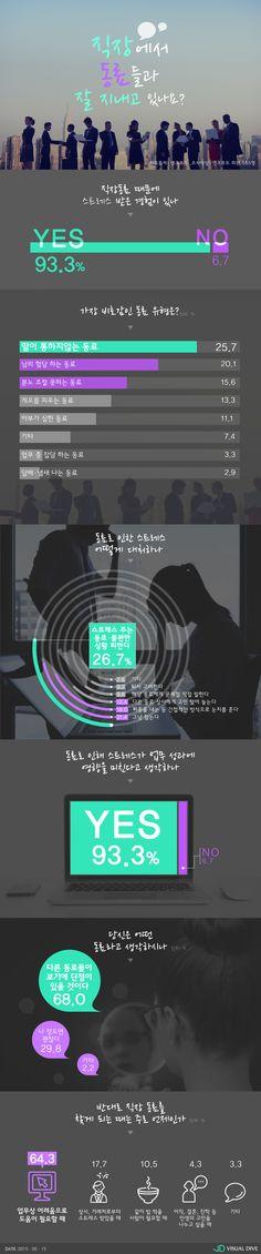 """직장인들 가장 큰 스트레스는 직장동료…""""말 안통하고 험담할 때 비호감"""" [인포그래픽] #office worker / #Infographic ⓒ 비주얼다이브 무단 복사·전재·재배포 금지"""