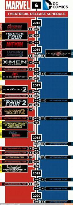 calendario de estrenos de @Marvel y @DCComics #infografía vía @europapress_es