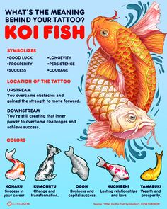 Koi Fish Tattoo Designs To Find Your Strength And Courage Take a look . - Koi Fish Tattoo Designs To Find Your Strength And Courage Take a look at these amazing an - Koi Tattoo Design, Japanese Tattoo Meanings, Japanese Tattoo Designs, Koi Tattoo Sleeve, Japanese Sleeve Tattoos, Body Art Tattoos, Tribal Tattoos, Tatoos, Courage Tattoos