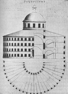 The panopticon is an architectural model, originally for a prison, that can be seen as a metaphor for the way in which power works. A central guard tower looks out on a circular set of prison cells, with the activities of each cell in full view of the tower. The building design produces regulatory behaviour, because whether or not there are actually guards in the tower (this cannot be seen by prisoners), the prisoners will feel that gaze upon them and regulate their behaviour accordingly.