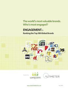 engagementdb-social-media-engagement-study-of-the-top-100-global-brands by Elizabeth L via Slideshare