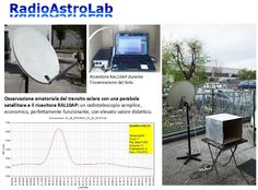 Ultrasound generators and boards for industrial washing - RadioAstroLab Radio Astronomy, Satellite Dish, Ultrasound, Telescope, Microwave, Lab, Software, Science, Education
