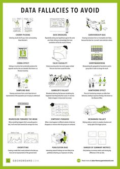 Data fallacies to avoid | Credit: Geckoboard.com