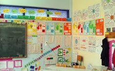 Μια αίθουσα....στην τάξη! (Μικρές οδηγίες οργάνωσης) Blog