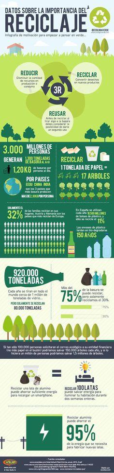 la importancia del reciclaje