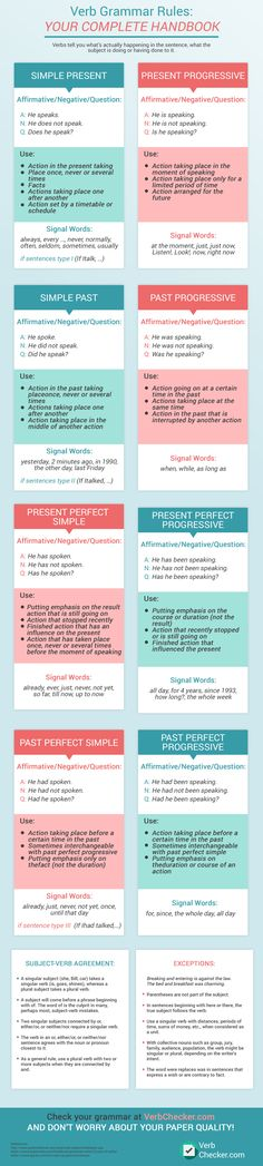 Verb grammar rules that will help you construct correct sentences and essays without any grammar mistakes. You will surely impress your professor with perfect grammar! English Tips, English Fun, English Writing, English Study, English Words, English Lessons, Learn English, English Class, Teaching Grammar