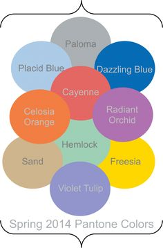 pantone color trends for 2014 | Hemlock, Radiant Orchid, and Sand are our top three favorites at BBT ...