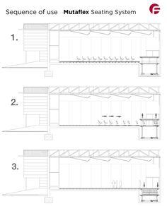 Asientos, Sistemas de Asientos Móviles, Mutaflex Seating Automatic System Cotas