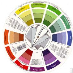 Em Português; Duas ferramentas em um só produto!Trata-se de uma importante ferramenta para quem trabalha ou estuda matérias relacionadas às cores. Padrão gráfico: Tamanho15 x 20cm. Impressão offset, 4x4cores, em cartão Duo Design 215g e verniz infrared.
