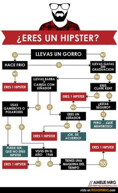 ¿Eres un hipster?