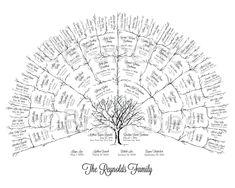 Family Tree Designs, Family Tree Art, Family Tree Projects, Genealogy Chart, Family Genealogy, Genealogy Forms, Genealogy Websites, Fingerprint Art, Tree Templates