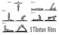 The 5 Tibetan Rights – Exercises You Should Be Doing Every Day