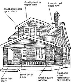 1000 Images About House Siding And Roof With Brick On