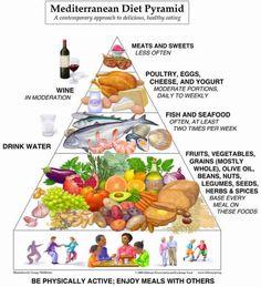 What Is The Mediterranean Diet more :http://weightlossmealpalns.com/mediterranean-diet/ #Mediterranean Diet #healthy diet tips