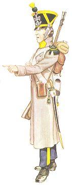Voltigeur, 1st Light Infantry