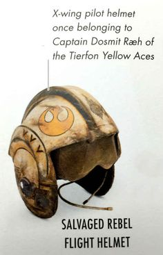 27. According to the Star Wars: The Force Awakens Visual Dictionary, the helmet Rey wears belonged to an X-wing pilot named Captain Dosmit Ræh, who flew for the Tierfon Yellow Aces.