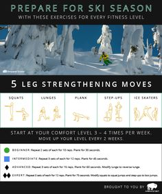 The snow has already started to fall on our favorite peaks, and some may have already found themselves skinning up mountains in pursuit of early season turns. Skiing Workout, Gym Workouts, At Home Workouts, Ski Exercises, Snowboarding Exercises, Stretches, Squats And Lunges, Ski Racing, Ski Jumping