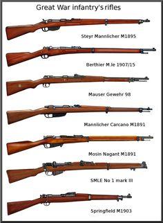 ww1 infantry rifles by AndreaSilva60 on DeviantArt