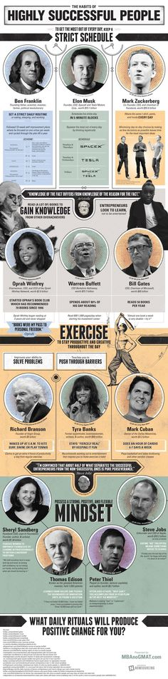 of Highly Successful People Take a look at the infographic below to see who these successful people are and what kind of habits they possess.Take a look at the infographic below to see who these successful people are and what kind of habits they possess. Self Development, Personal Development, Bola Medicinal, People Infographic, Infographic Examples, Business Infographics, Habits Of Successful People, Successful Women, Good Habits
