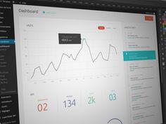 Dashboard Wordpress by AgenceMe