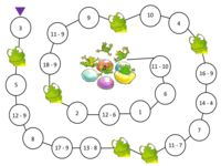 het sommenspel: verschillende bordspelen om te leren tellen tot 20