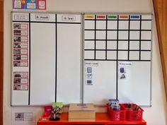 Whiteboard indeling