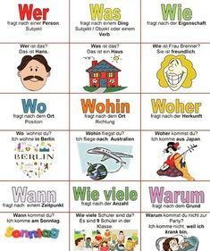 Question words / W questions (What you should know about question words.) ~ German l . German Grammar, German Words, German Language Learning, Language Study, Dual Language, Deutsch Language, Study German, Germany Language, Teaching French