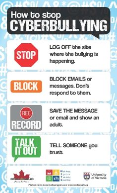A great visual step-by-step guide teaching kids strategies to respond to cyberbullying