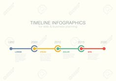 timeline infographics - Google Search