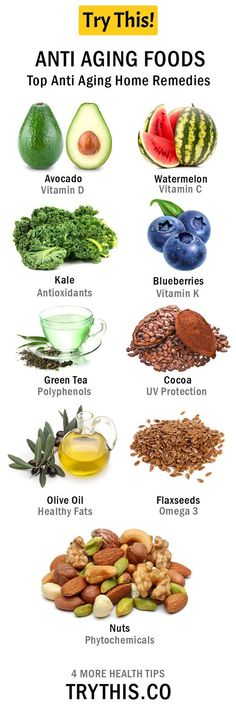 7 Highly Effective Anti aging Foods That Will Make You Look Younger