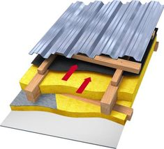How to insulate the roof properly? A Frame House Plans, House Floor Plans, Roof Insulation, Roof Detail, Modern Tiny House, Attic Renovation, Garage House, Wood Plans, Facade Architecture