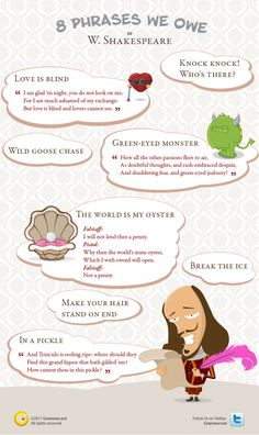 """This humorous """"educational"""" cartoon from the website grammar.net illustrates some of the ubiquitous words and phrases that form part of Shakespeare's legacy. I found the phrase """"the world is my oyster"""" to be especially widespread in today's English, and to find that the phrase was first used in The Merry Wives of Windsor speaks volumes about the masterful use of language Shakespeare enjoyed, as well as the power of just that right turn of phrase to last centuries. Gene Hasegawa"""