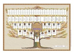 Sample Family Tree Chart