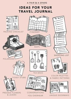 Creative ideas to use as prompts when writing in your travel journal. Guide to Travel Journal.