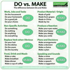 make vs do esl - Google-søk