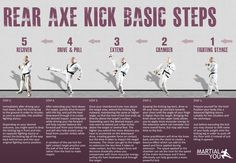 Basic steps to perform a taekwondo style axe kick. Poster size available free…