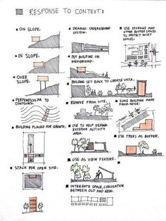 61 Ideas Landscaping Architecture Sheets a> Plan Concept Architecture, Site Analysis Architecture, Landscape Architecture Model, Conceptual Architecture, Plans Architecture, Architecture Presentation Board, Architecture Sketchbook, Architecture Diagrams, Bubble Diagram Architecture