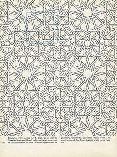 Pattern in Islamic Art - PIA 102
