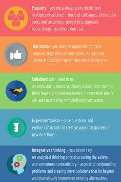 Main Characteristics of Design Thinking.