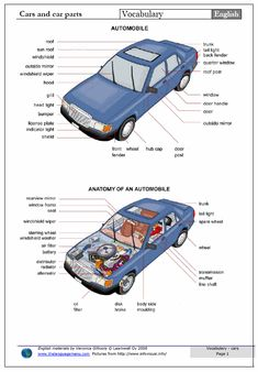 Teacher Veronica Gilhooly PDF: Car-parts-picture-dictionary.pdf (7 worksheets)