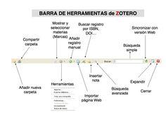 Barra de herramientas de Zotero