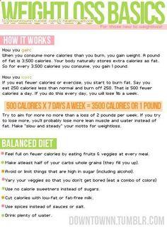 Weightloss Basics .