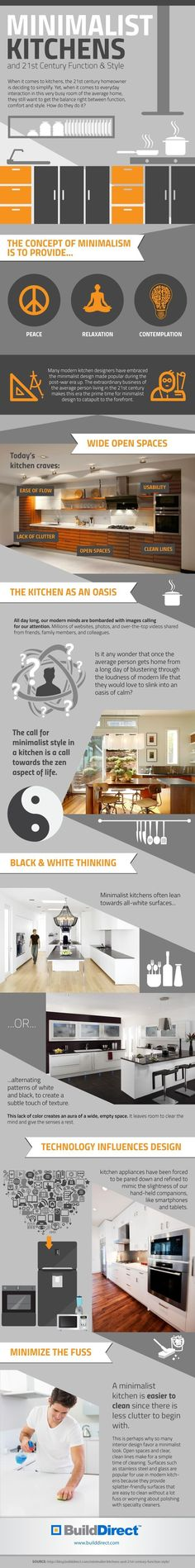 BuildDirect Minimalist Kitchen v1 copy Minimalist Kitchen Design: A 21st Century Design Trend