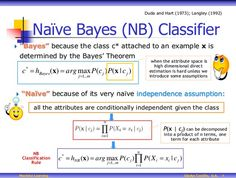 Naive Bayes for Dummies; A Simple Explanation - Data Science Central