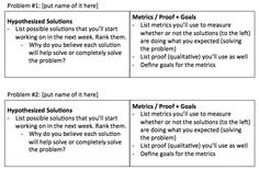 The problem-solution canvas