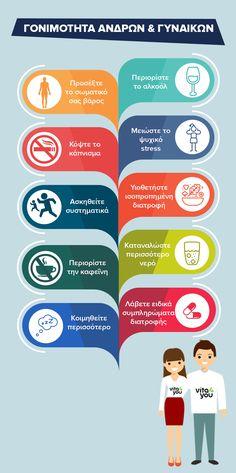 👨👩👧Παγκόσμια Ημέρα Γονιμότητας σήμερα! Ένα infographic με τους παράγοντες που μπορούν να βελτιώσουν τη γονιμότητα ανδρών και γυναικών! Infographics, Stress, Blog, Info Graphics, Infographic, Psychological Stress