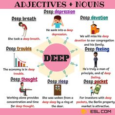 Adjectives and Nouns! Big list of adjective noun combinations in English with examples. Learn these adjective + noun collocations to hep your English sound more fluently and naturally. English Adjectives, Nouns And Adjectives, English Verbs, English Vocabulary Words, English Phrases, Learn English Words, Teaching English Grammar, English Writing Skills, English Language Learning