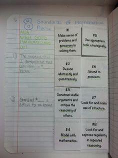 i is a number: Foldable for 8 Standards of Mathematical Practice Standards For Mathematical Practice, Mathematical Practices, Math Practices, Math Teacher, Math Classroom, Teaching Math, Classroom Ideas, Teacher Stuff, Teaching Ideas
