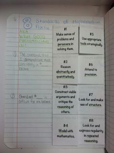 Foldable for 8 Standards of Mathematical Practice